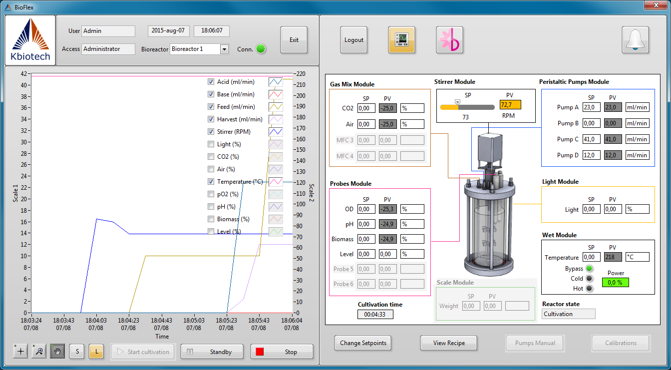 Software bioreactors